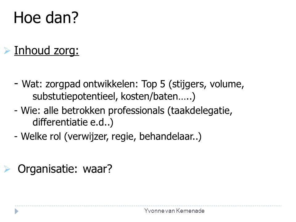 Yvonne van Kemenade  Inhoud zorg: - Wat: zorgpad ontwikkelen: Top 5 (stijgers, volume, substutiepotentieel, kosten/baten…..) - Wie: alle betrokken pr