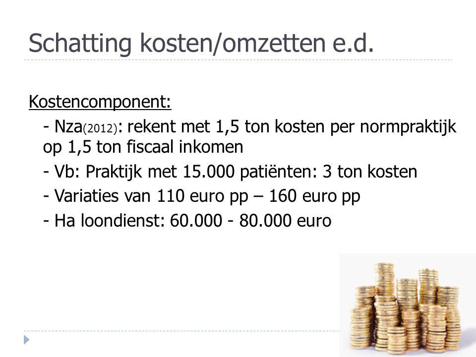 Schatting kosten/omzetten e.d. Kostencomponent: - Nza (2012) : rekent met 1,5 ton kosten per normpraktijk op 1,5 ton fiscaal inkomen - Vb: Praktijk me