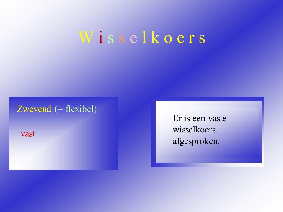 W i s s e l k o e r s Wisselkoersen Wisselkoers = de waarde van een munt in vergelijking met een andere munt Zwevend (= flexibel) vast Vraag en aanbod