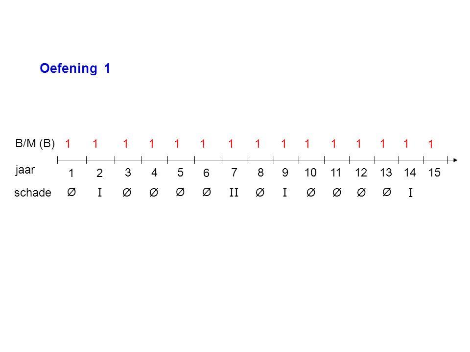 jaar B/M (P) schade 12 4357 6 98101514131211 Ø Ø Ø Ø Ø Ø Ø Ø Ø Ø II I I 111111111111111 Oefening 2