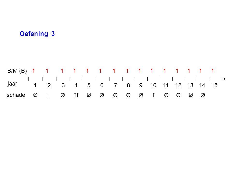 jaar B/M (B) schade 12 4357 6 98101514131211 Ø Ø Ø Ø Ø Ø Ø Ø Ø I III 111111111111111 Ø Ø Oefening 3