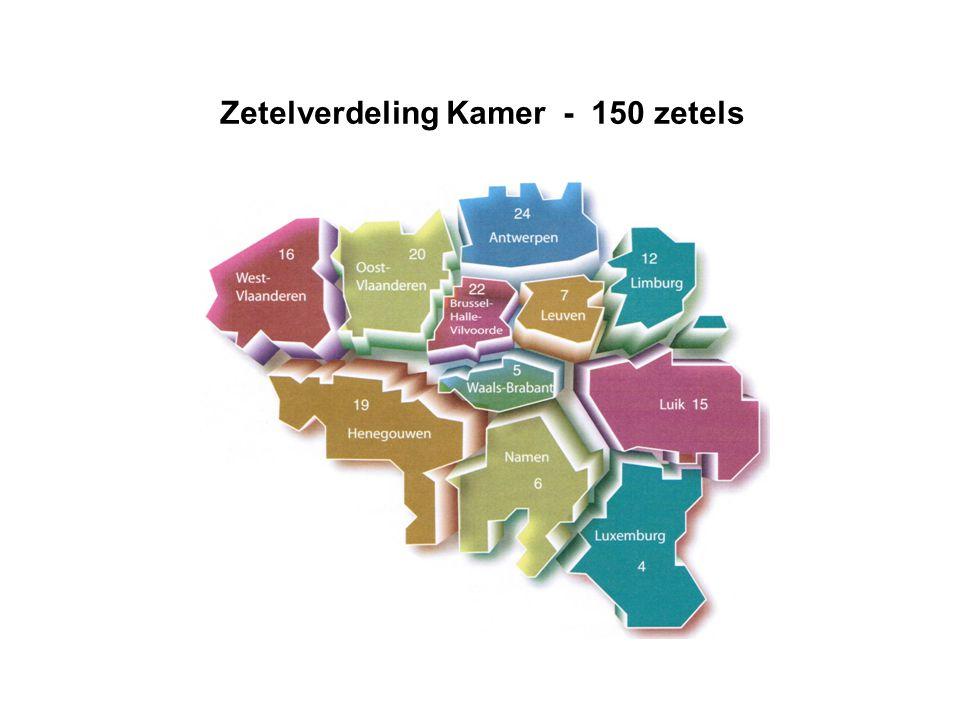 Zetelverdeling Kamer - 150 zetels