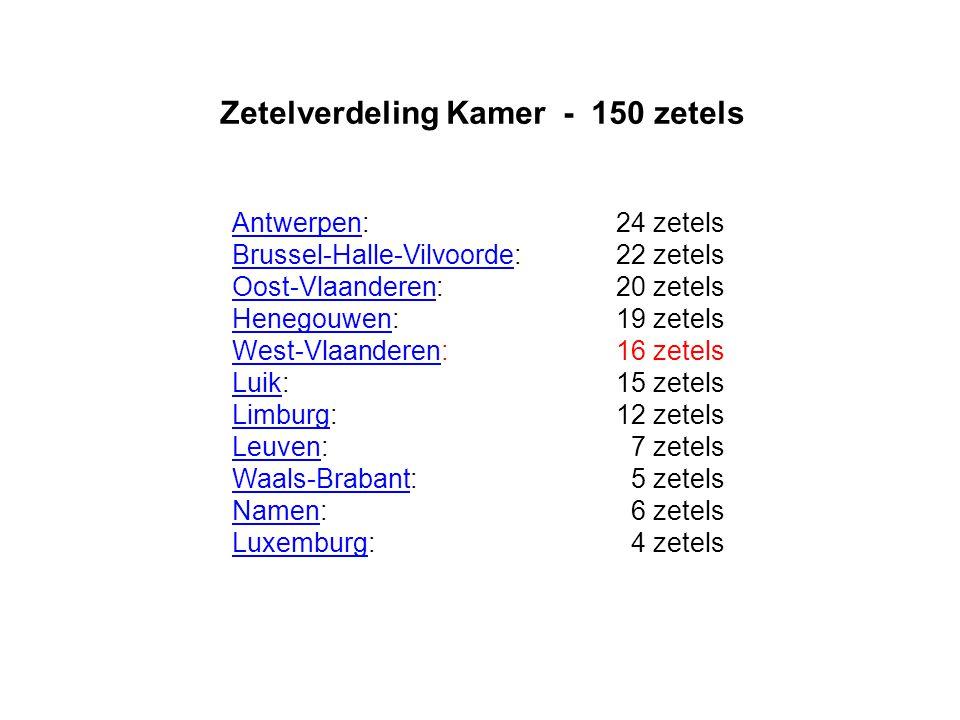 AntwerpenAntwerpen: 24 zetels Brussel-Halle-VilvoordeBrussel-Halle-Vilvoorde: 22 zetels Oost-VlaanderenOost-Vlaanderen: 20 zetels HenegouwenHenegouwen: 19 zetels West-VlaanderenWest-Vlaanderen: 16 zetels LuikLuik: 15 zetels LimburgLimburg: 12 zetels LeuvenLeuven: 7 zetels Waals-BrabantWaals-Brabant: 5 zetels NamenNamen: 6 zetels LuxemburgLuxemburg: 4 zetels Zetelverdeling Kamer - 150 zetels