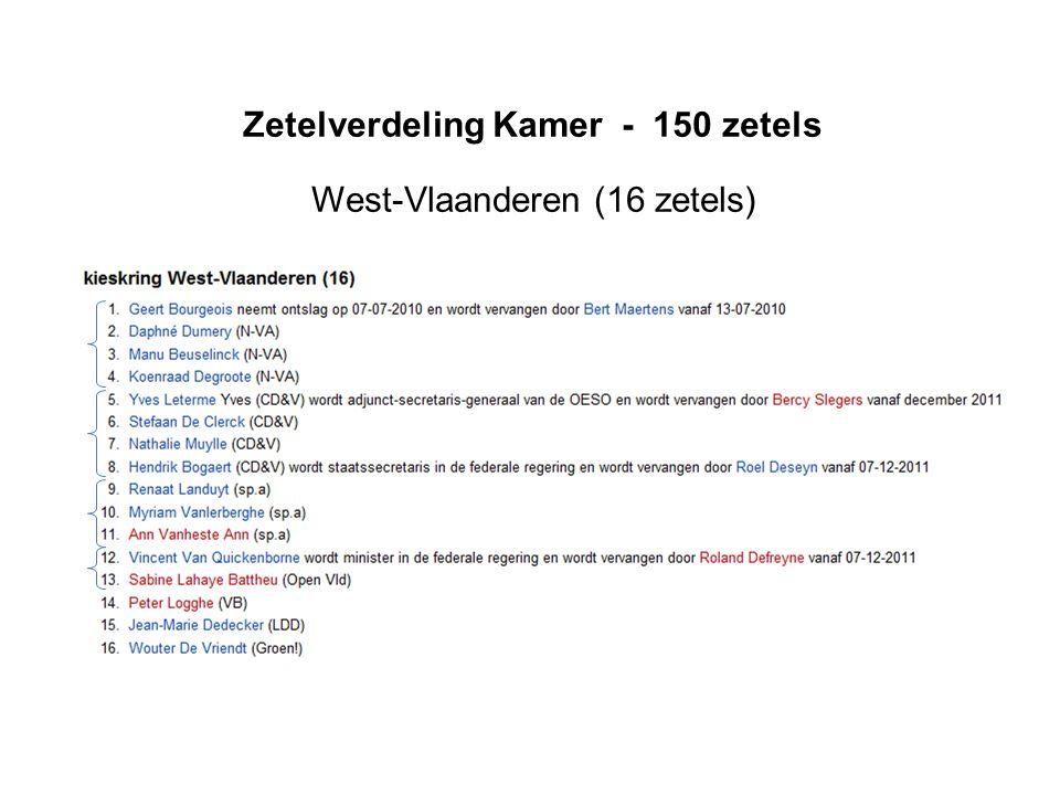 West-Vlaanderen (16 zetels) Zetelverdeling Kamer - 150 zetels
