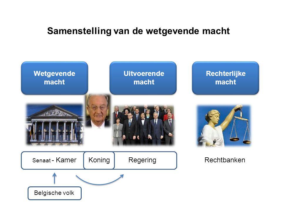 Wetgevende macht Uitvoerende macht Rechterlijke macht Koning Samenstelling van de wetgevende macht