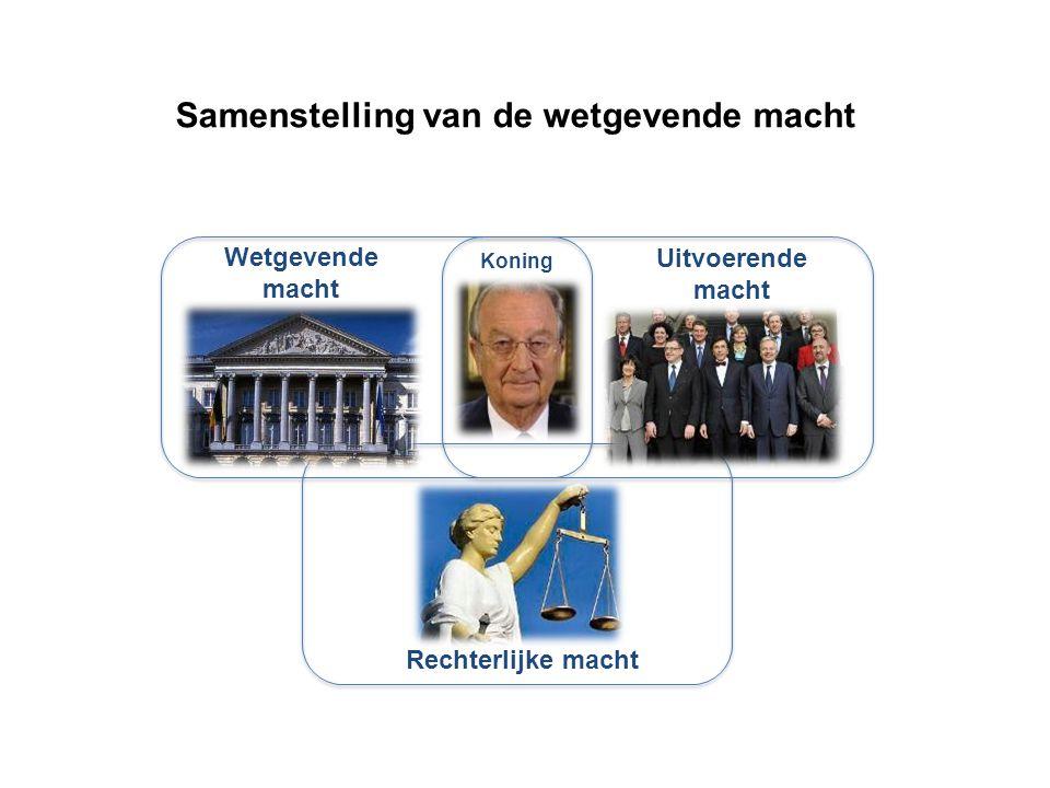 Senaat - 71Kamer - 150 Belgische bevolking