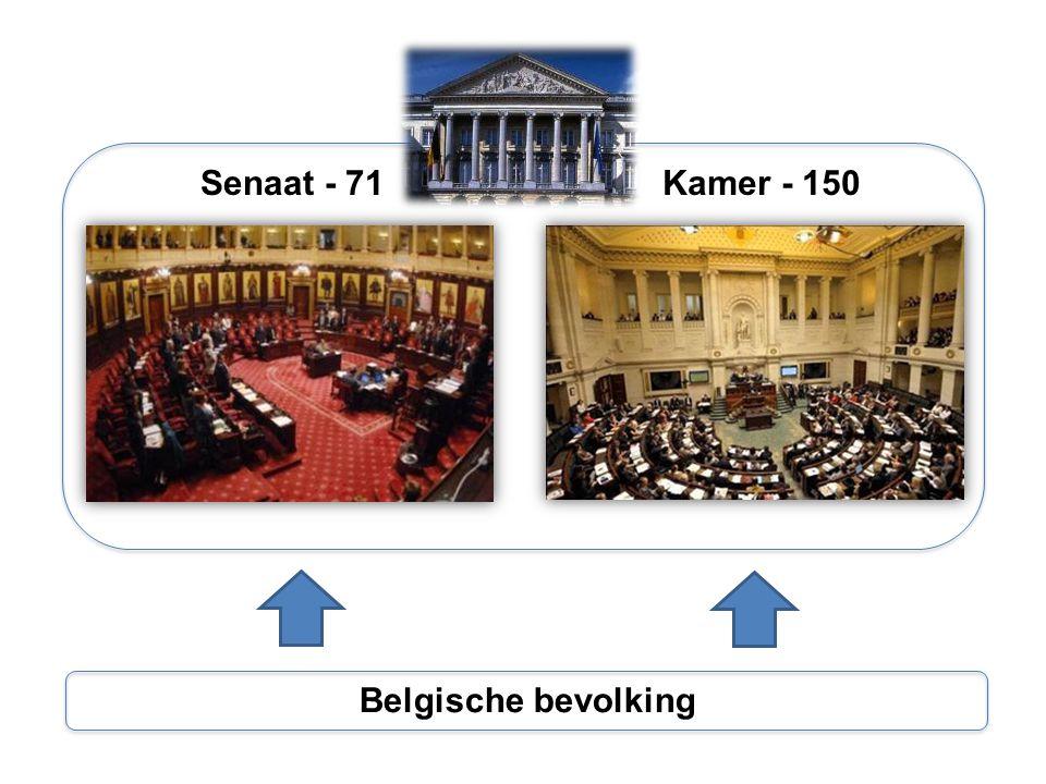 Kenmerken van de verkiezingen 1.Elke Belg heeft vanaf 18 jaar stemrecht 2.Er is opkomstplicht 3.Elke kiezer heeft één stem 4.Stemming is geheim 5.Elke Belg mag zich vanaf 21 jaar verkiesbaar stellen 6.Er is evenredige vertegenwoordiging 7.Het land is ingedeeld in kieskringen 8.Op de lijsten staan evenveel mannen als vrouwen