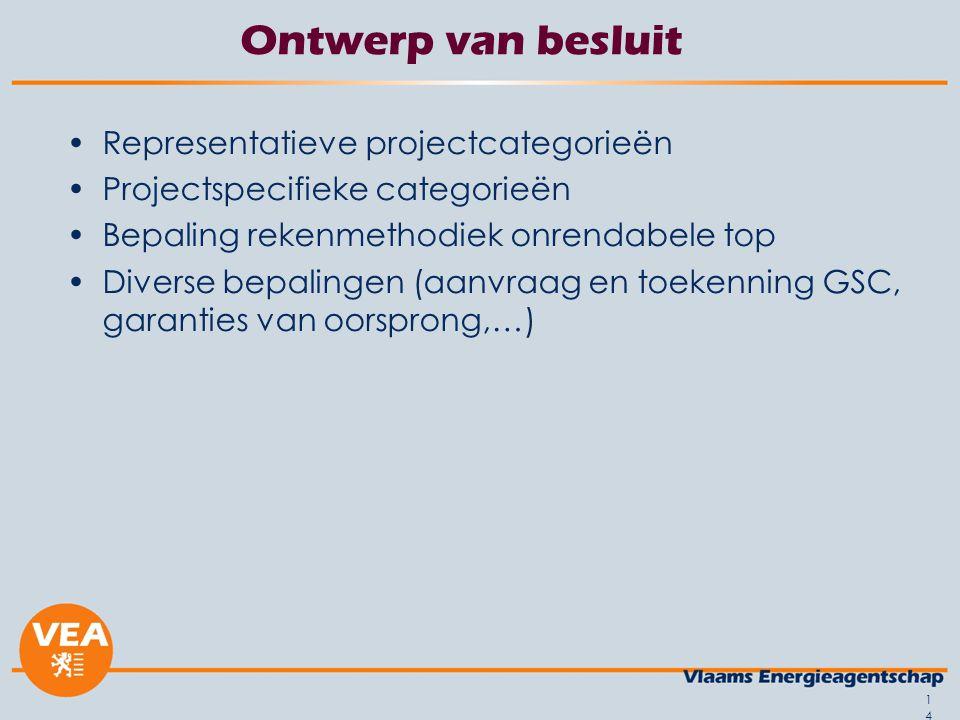 14 Ontwerp van besluit Representatieve projectcategorieën Projectspecifieke categorieën Bepaling rekenmethodiek onrendabele top Diverse bepalingen (aa