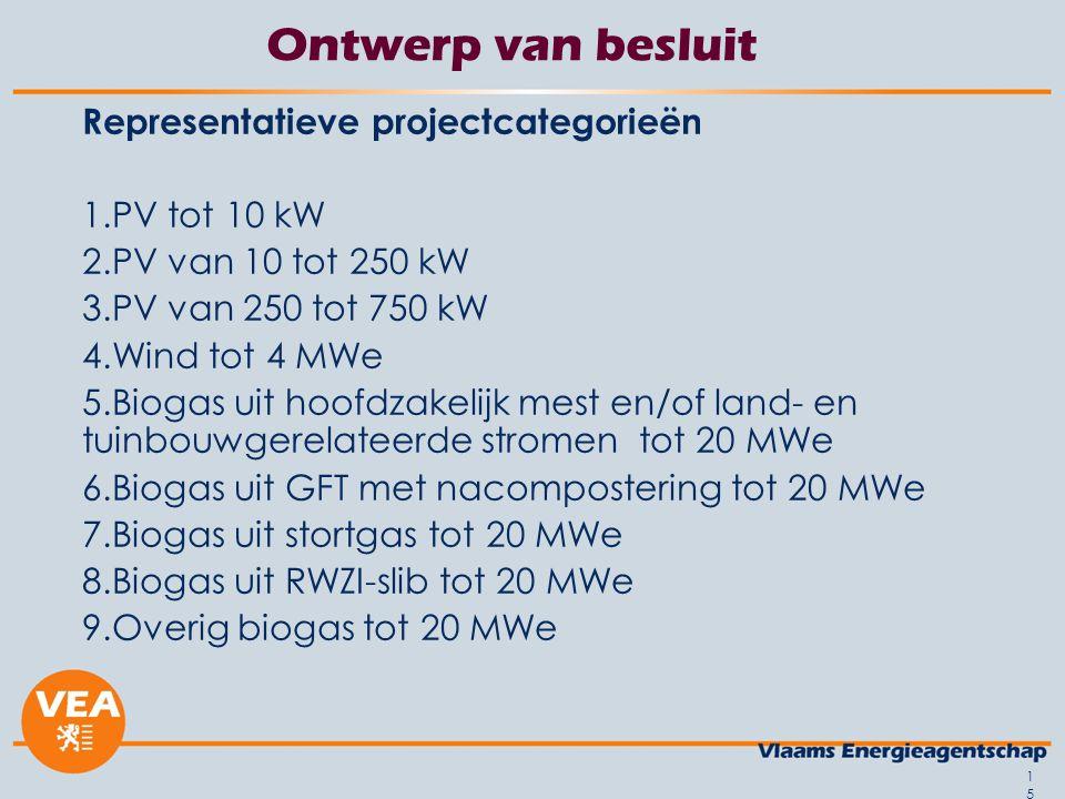 15 Ontwerp van besluit Representatieve projectcategorieën 1.PV tot 10 kW 2.PV van 10 tot 250 kW 3.PV van 250 tot 750 kW 4.Wind tot 4 MWe 5.Biogas uit