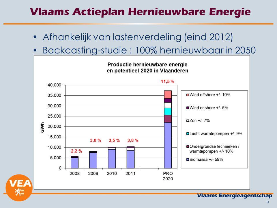 33 Afhankelijk van lastenverdeling (eind 2012) Backcasting-studie : 100% hernieuwbaar in 2050 Vlaams Actieplan Hernieuwbare Energie