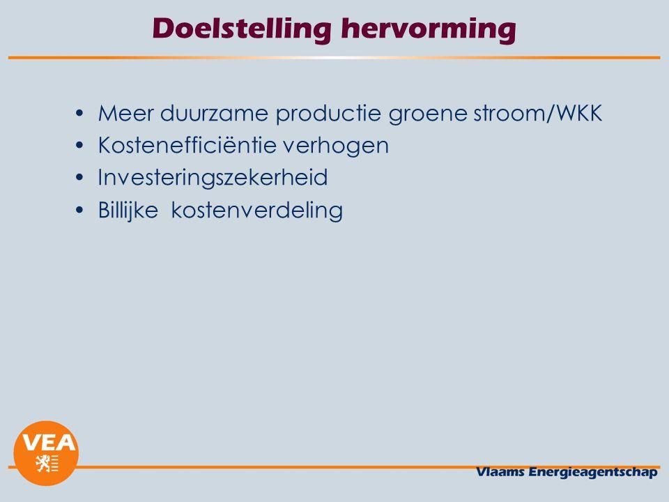 Doelstelling hervorming Meer duurzame productie groene stroom/WKK Kostenefficiëntie verhogen Investeringszekerheid Billijke kostenverdeling