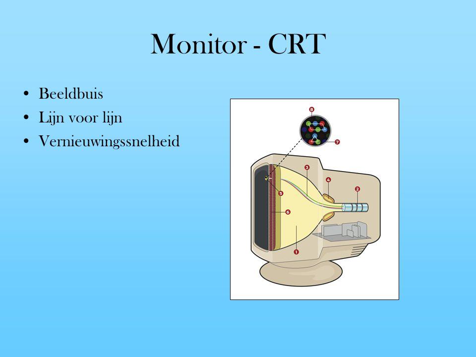 Monitor - CRT Beeldbuis Lijn voor lijn Vernieuwingssnelheid