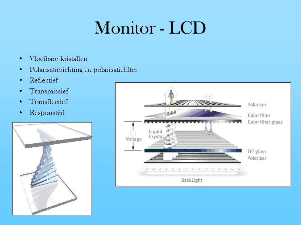 Monitor - LCD Vloeibare kristallen Polarisatierichting en polarisatiefilter Reflectief Transmissief Transflectief Responstijd