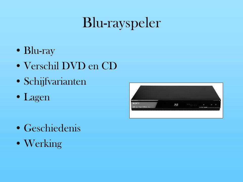 Blu-rayspeler Blu-ray Verschil DVD en CD Schijfvarianten Lagen Geschiedenis Werking