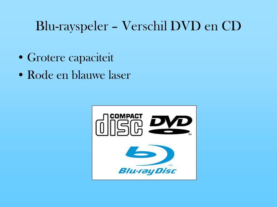 Blu-rayspeler – Verschil DVD en CD Grotere capaciteit Rode en blauwe laser