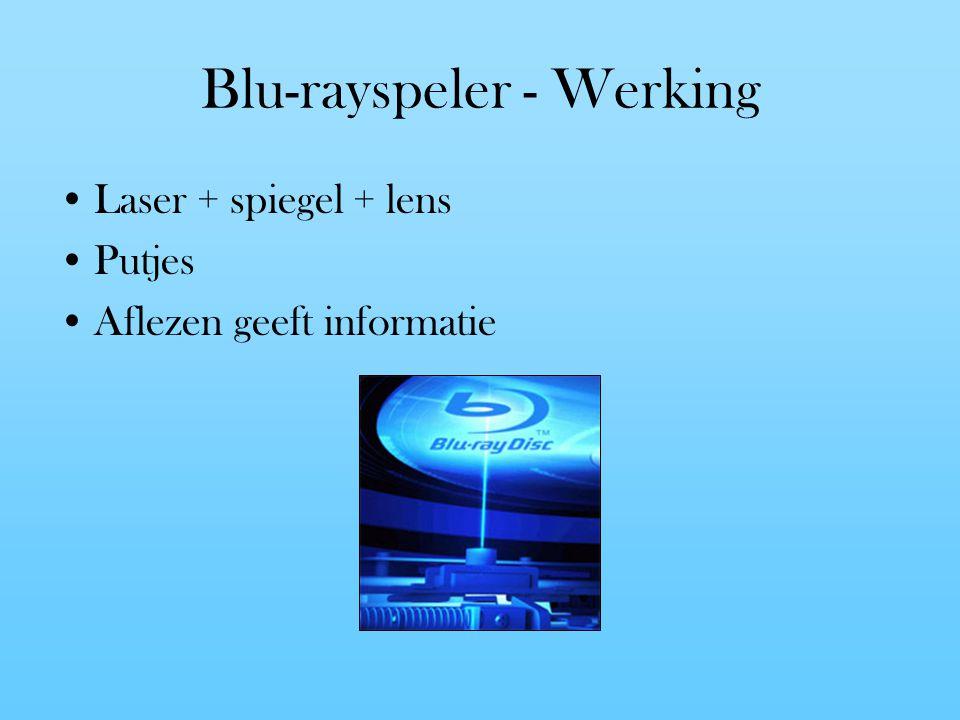 Blu-rayspeler - Werking Laser + spiegel + lens Putjes Aflezen geeft informatie