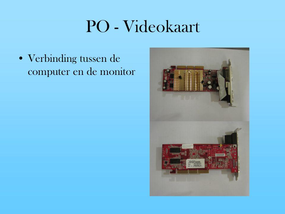 PO - Videokaart Verbinding tussen de computer en de monitor