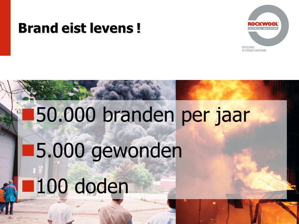 Brand eist levens ! 50.000 branden per jaar 5.000 gewonden 100 doden