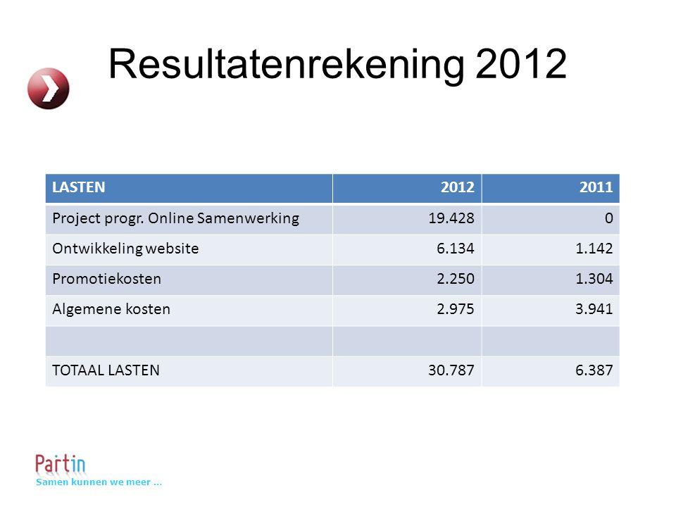 Samen kunnen we meer … Resultatenrekening 2012 LASTEN20122011 Project progr.