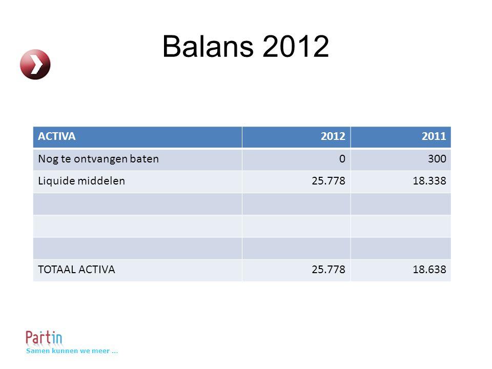Samen kunnen we meer … Balans 2012 ACTIVA20122011 Nog te ontvangen baten0300 Liquide middelen25.77818.338 TOTAAL ACTIVA25.77818.638