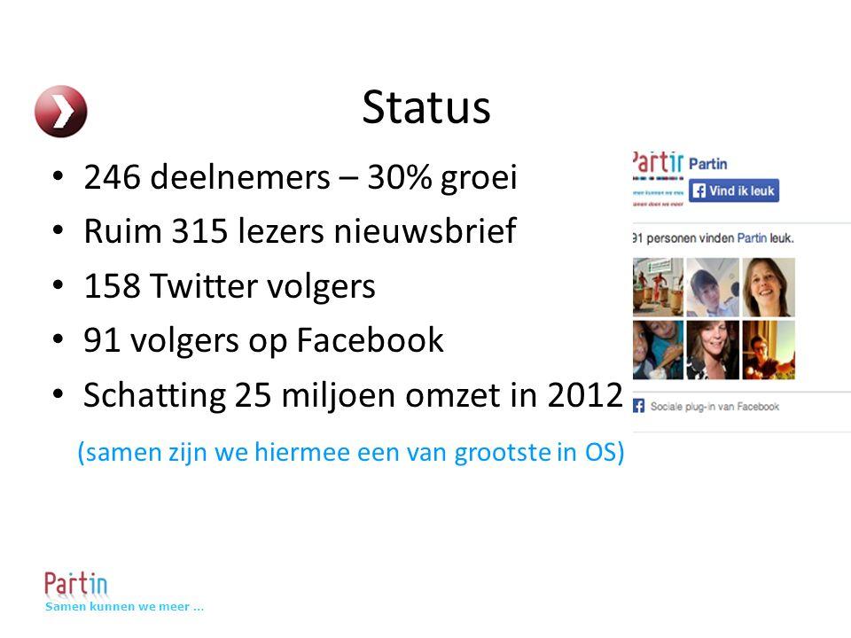 Samen kunnen we meer … Status 246 deelnemers – 30% groei Ruim 315 lezers nieuwsbrief 158 Twitter volgers 91 volgers op Facebook Schatting 25 miljoen omzet in 2012 (samen zijn we hiermee een van grootste in OS)