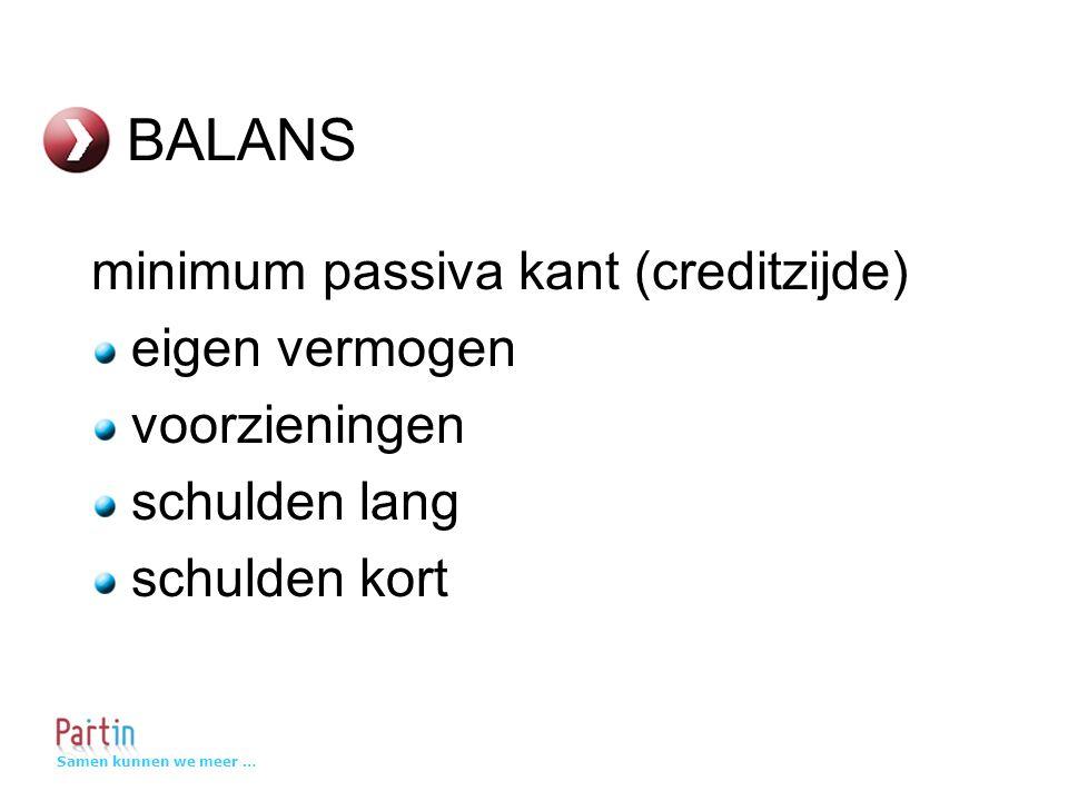 Samen kunnen we meer … BALANS minimum passiva kant (creditzijde) eigen vermogen voorzieningen schulden lang schulden kort