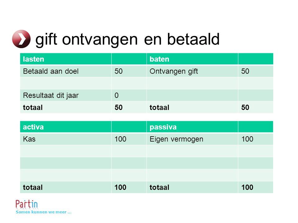 Samen kunnen we meer … gift ontvangen en betaald activapassiva Kas100Eigen vermogen100 totaal100totaal100 lastenbaten Betaald aan doel50Ontvangen gift50 Resultaat dit jaar0 totaal50totaal50