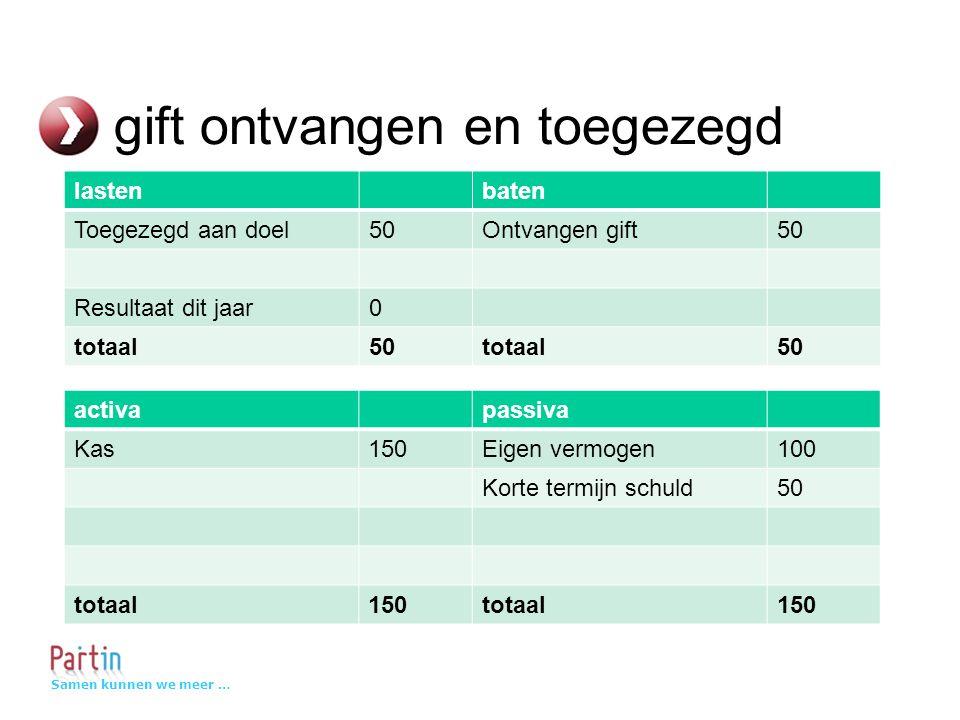 Samen kunnen we meer … gift ontvangen en toegezegd activapassiva Kas150Eigen vermogen100 Korte termijn schuld50 totaal150totaal150 lastenbaten Toegezegd aan doel50Ontvangen gift50 Resultaat dit jaar0 totaal50totaal50