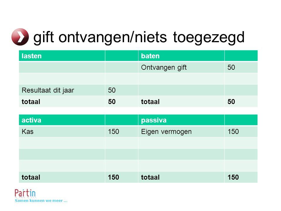 Samen kunnen we meer … gift ontvangen/niets toegezegd activapassiva Kas150Eigen vermogen150 totaal150totaal150 lastenbaten Ontvangen gift50 Resultaat dit jaar50 totaal50totaal50