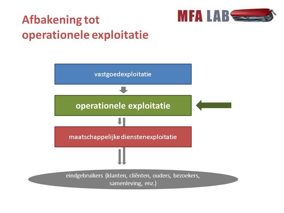 Afbakening tot operationele exploitatie vastgoedexploitatie operationele exploitatie maatschappelijke dienstenexploitatie eindgebruikers (klanten, cliënten, ouders, bezoekers, samenleving, enz.)