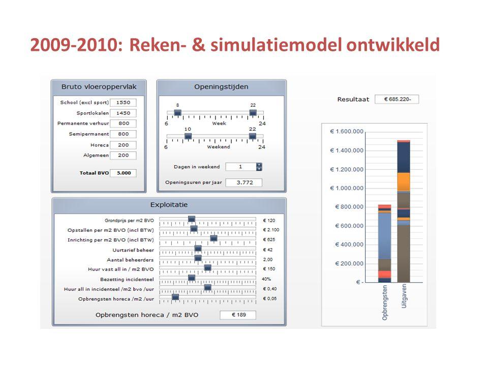2009-2010: Reken- & simulatiemodel ontwikkeld