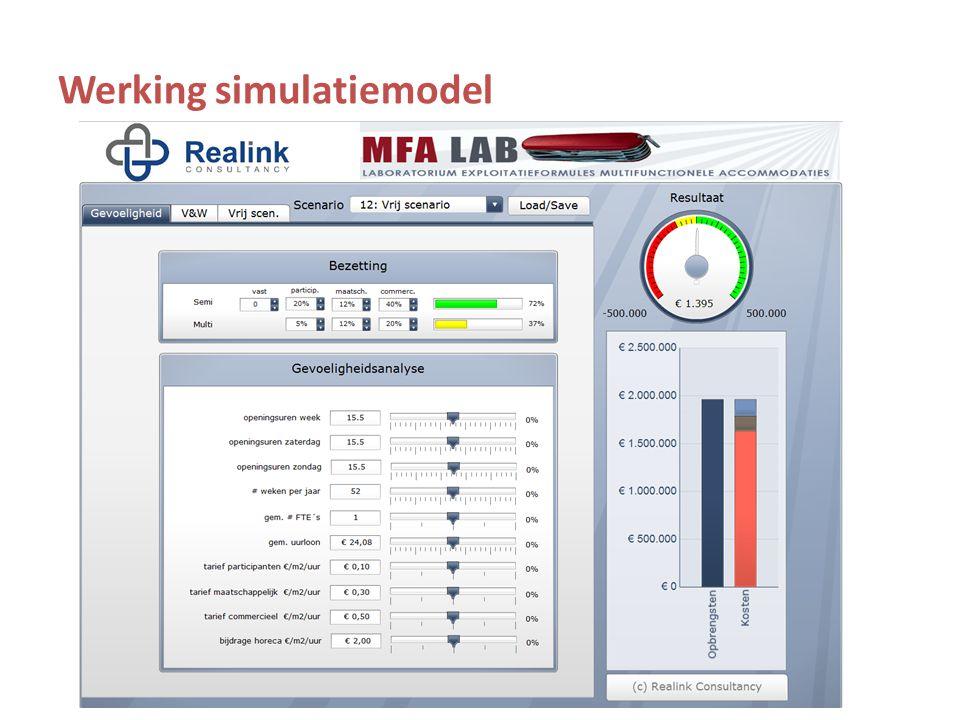 Kengetallen: Input voor simulatiemodel Analyse Elf MFA's vergeleken