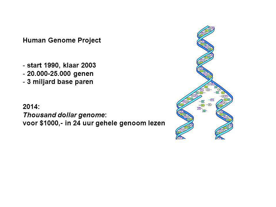 Human Genome Project - start 1990, klaar 2003 - 20.000-25.000 genen - 3 miljard base paren 2014: Thousand dollar genome: voor $1000,- in 24 uur gehele genoom lezen