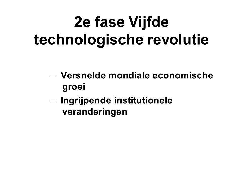 2e fase Vijfde technologische revolutie – Versnelde mondiale economische groei – Ingrijpende institutionele veranderingen