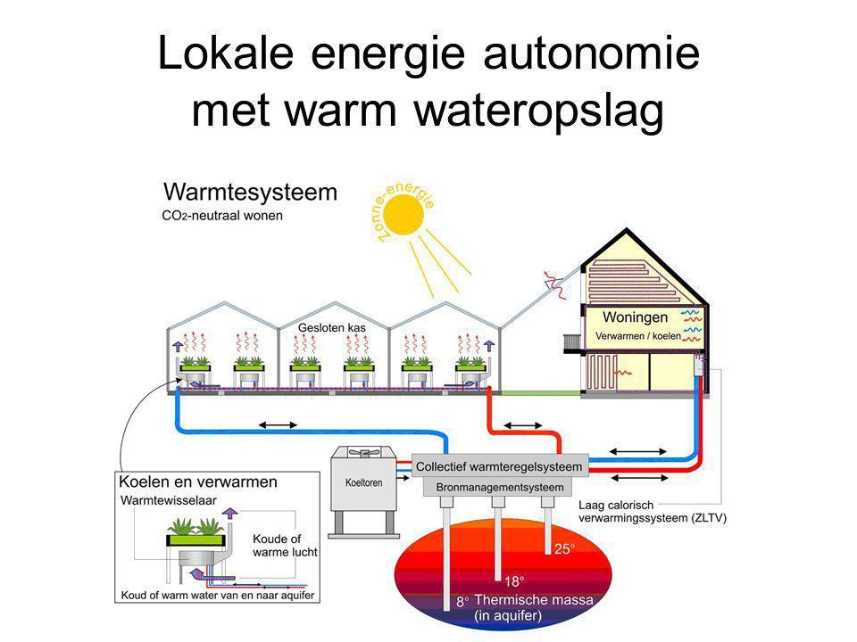Lokale energie autonomie met warm wateropslag