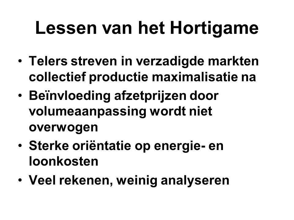 Lessen van het Hortigame Telers streven in verzadigde markten collectief productie maximalisatie na Beïnvloeding afzetprijzen door volumeaanpassing wordt niet overwogen Sterke oriëntatie op energie- en loonkosten Veel rekenen, weinig analyseren