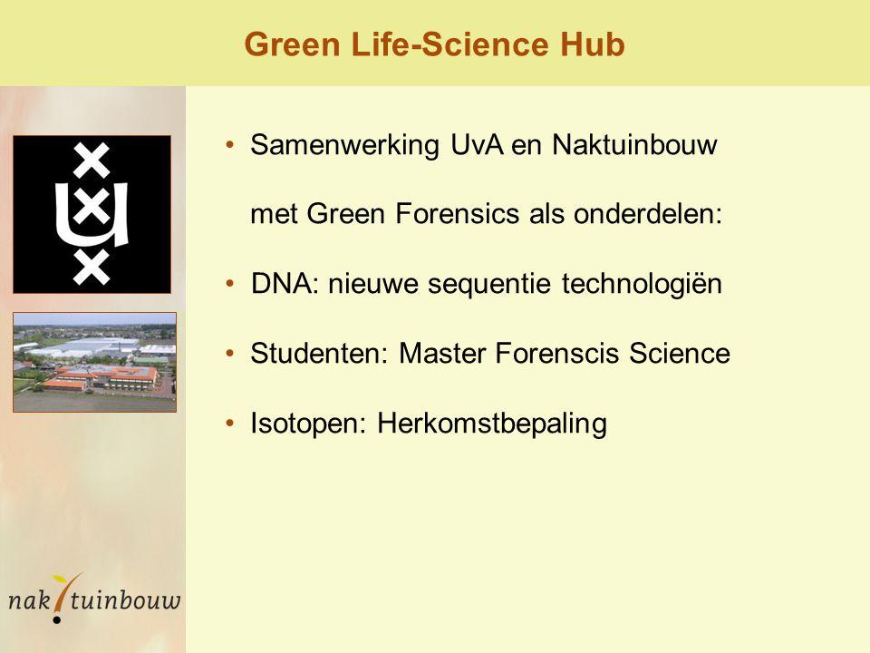 Samenwerking UvA en Naktuinbouw met Green Forensics als onderdelen: DNA: nieuwe sequentie technologiën Studenten: Master Forenscis Science Isotopen: Herkomstbepaling Green Life-Science Hub