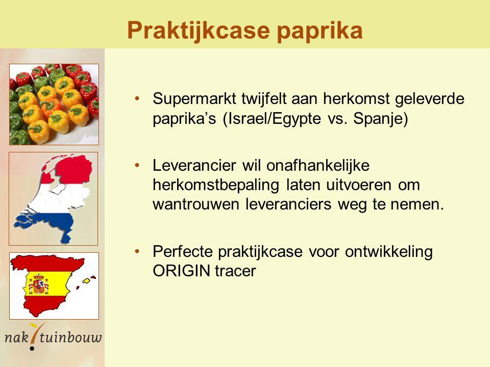 Praktijkcase paprika Supermarkt twijfelt aan herkomst geleverde paprika's (Israel/Egypte vs.