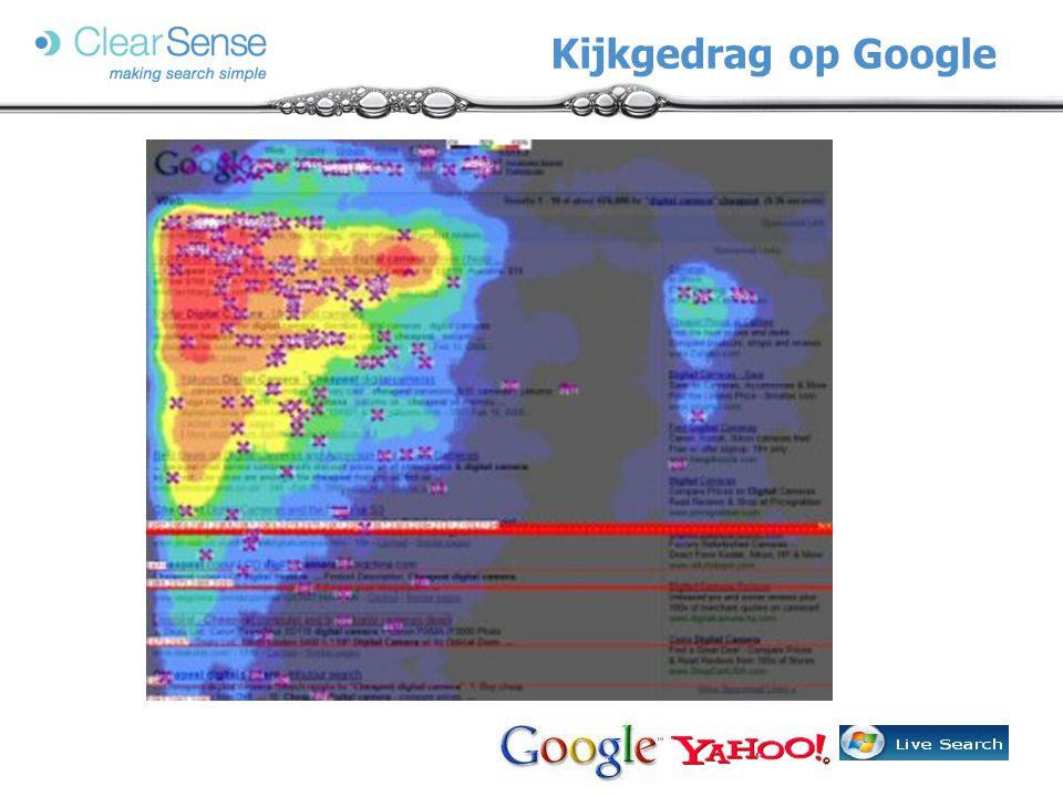 Kijkgedrag op Google