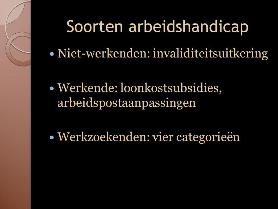 Soorten arbeidshandicap Niet-werkenden: invaliditeitsuitkering Werkende: loonkostsubsidies, arbeidspostaanpassingen Werkzoekenden: vier categorieën