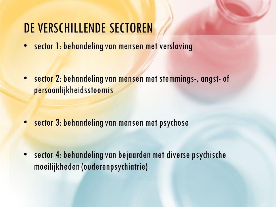 DE VERSCHILLENDE SECTOREN s ector 1: behandeling van mensen met verslaving s ector 2: behandeling van mensen met stemmings-, angst- of persoonlijkheid