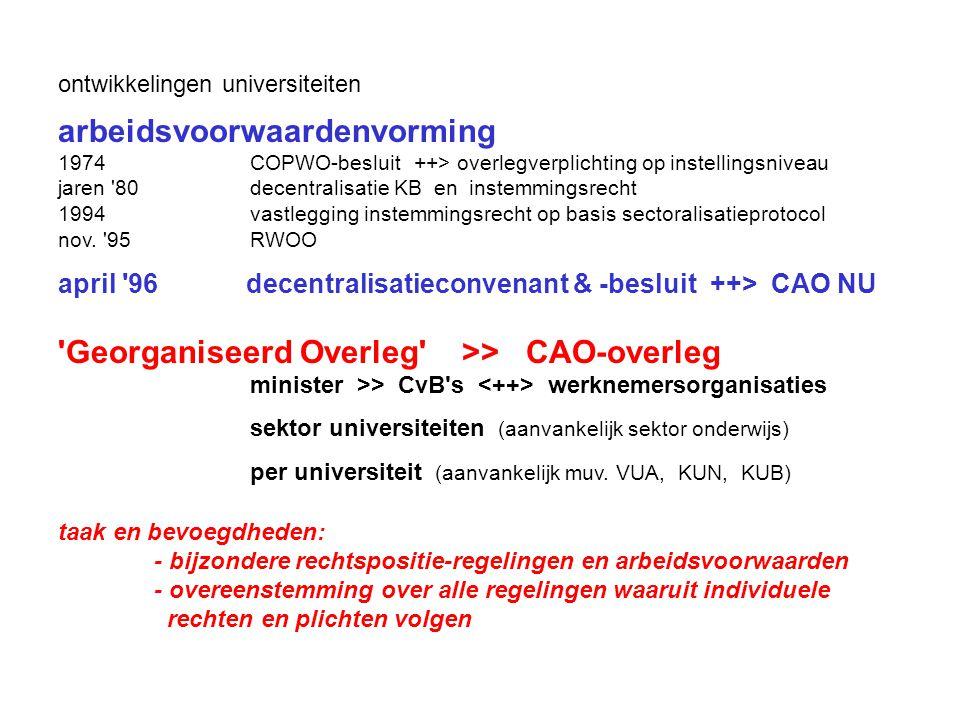ontwikkelingen universiteiten arbeidsvoorwaardenvorming 1974COPWO-besluit ++> overlegverplichting op instellingsniveau jaren '80decentralisatie KB en