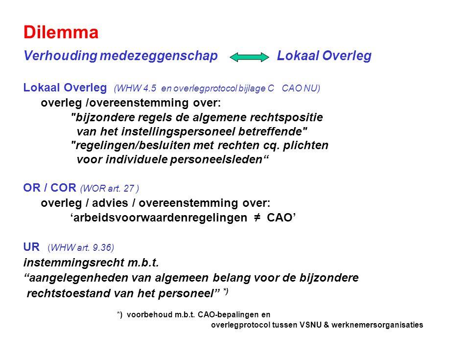 Dilemma Verhouding medezeggenschap Lokaal Overleg Lokaal Overleg (WHW 4.5 en overlegprotocol bijlage C CAO NU) overleg /overeenstemming over: bijzondere regels de algemene rechtspositie van het instellingspersoneel betreffende regelingen/besluiten met rechten cq.