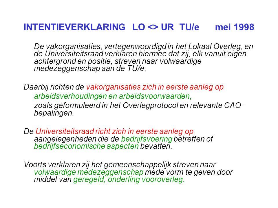 INTENTIEVERKLARING LO <> UR TU/e mei 1998 De vakorganisaties, vertegenwoordigd in het Lokaal Overleg, en de Universiteitsraad verklaren hiermee dat zij, elk vanuit eigen achtergrond en positie, streven naar volwaardige medezeggenschap aan de TU/e.