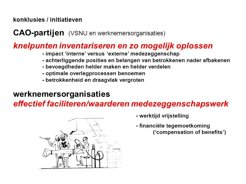 konklusies / initiatieven CAO-partijen (VSNU en werknemersorganisaties) knelpunten inventariseren en zo mogelijk oplossen - impact 'interne' versus 'externe' medezeggenschap - achterliggende posities en belangen van betrokkenen nader afbakenen - bevoegdheden helder maken en helder verdelen - optimale overlegprocessen benoemen - betrokkenheid en draagvlak vergroten werknemersorganisaties effectief faciliteren/waarderen medezeggenschapswerk - werktijd vrijstelling - financiële tegemoetkoming ('compensation of benefits')