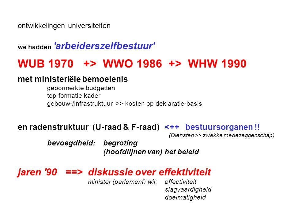 ontwikkelingen universiteiten we hadden arbeiderszelfbestuur WUB 1970 +> WWO 1986 +> WHW 1990 met ministeriële bemoeienis geoormerkte budgetten top-formatie kader gebouw-/infrastruktuur >> kosten op deklaratie-basis en radenstruktuur (U-raad & F-raad) <++ bestuursorganen !.