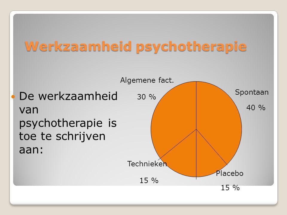 Aantal clienten in behandeling A=RIAGG B=CAD C=Poli APZ D=PoliAGZ E=Vrije psychiaters F=Vrije psy.th.