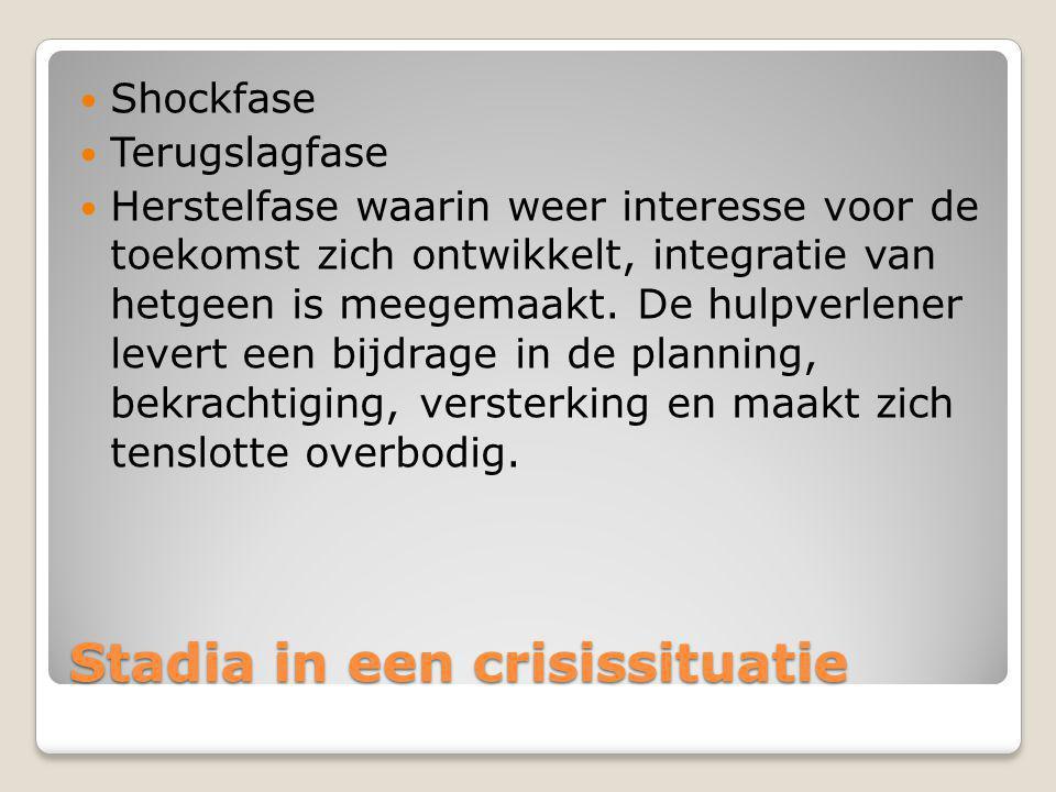Stadia in een crisissituatie 1.Shockfase 2.