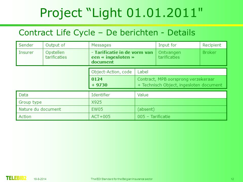 "18-9-2014 The EDI Standard for the Belgian Insurance sector 12 Project ""Light 01.01.2011"