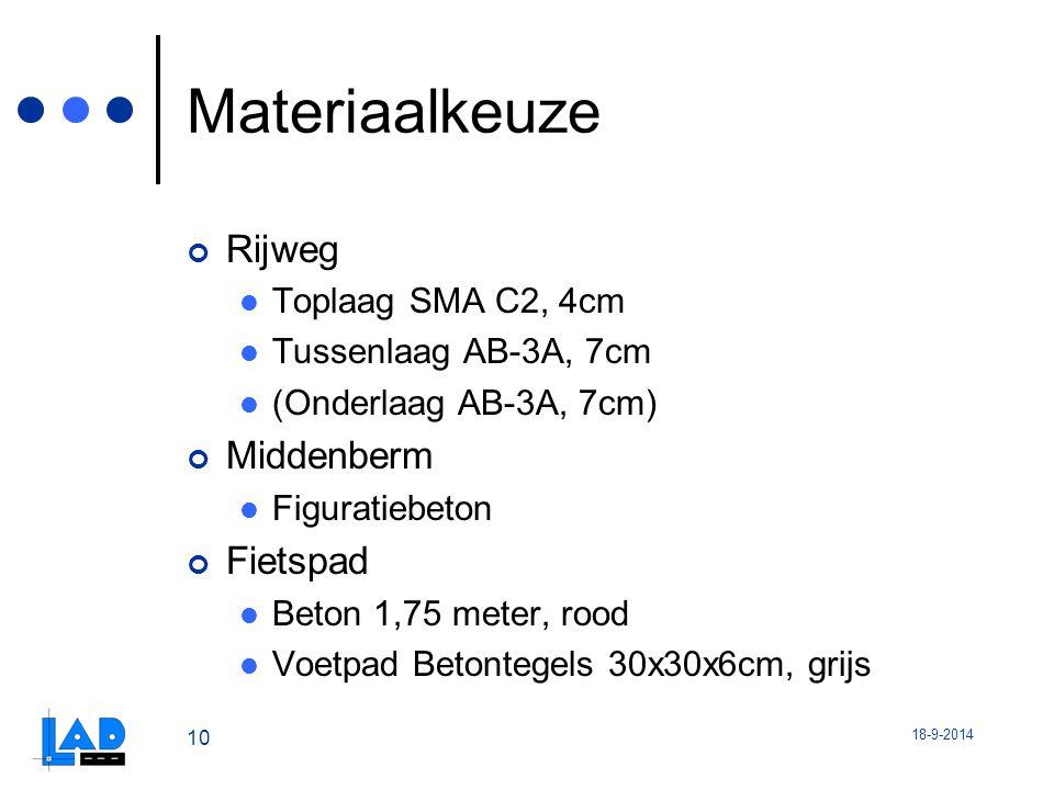 18-9-2014 10 Materiaalkeuze Rijweg Toplaag SMA C2, 4cm Tussenlaag AB-3A, 7cm (Onderlaag AB-3A, 7cm) Middenberm Figuratiebeton Fietspad Beton 1,75 meter, rood Voetpad Betontegels 30x30x6cm, grijs